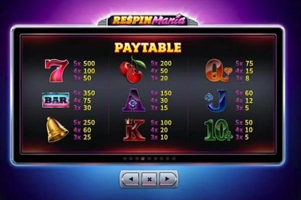 Respin Mania เกมสล็อตออนไลน์ ที่จะพาคุณรวยโดยไม่รู้ตัว!